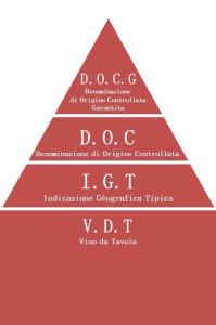 doc-e-docg